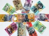 オーストラリアドルAustralian Dollar Closes at 8-Month High